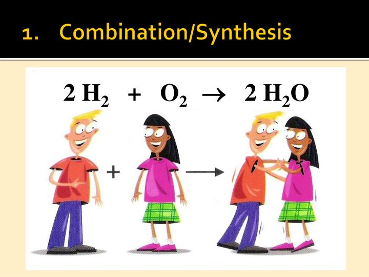 1 combination synthesis