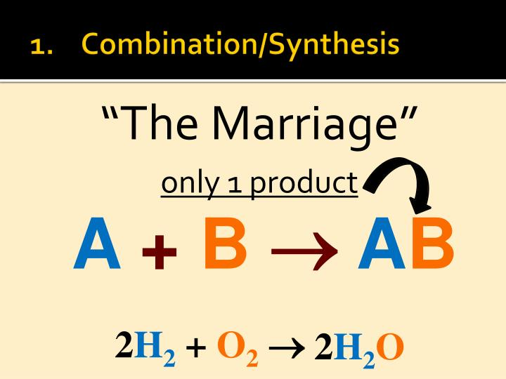 1 combination synthesis1