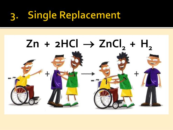 3.	Single Replacement