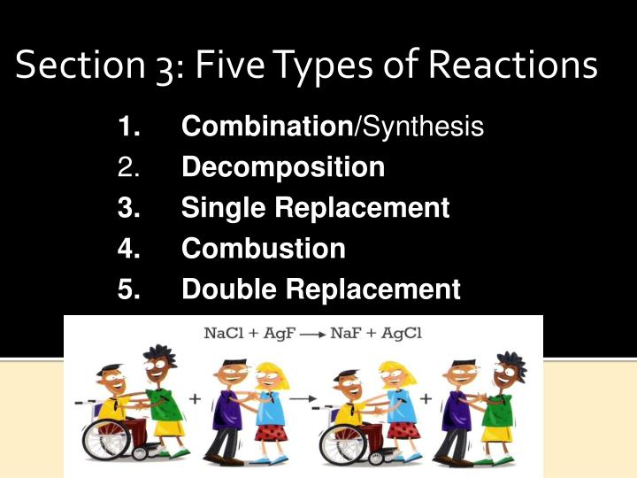 Section 3 five types of reactions