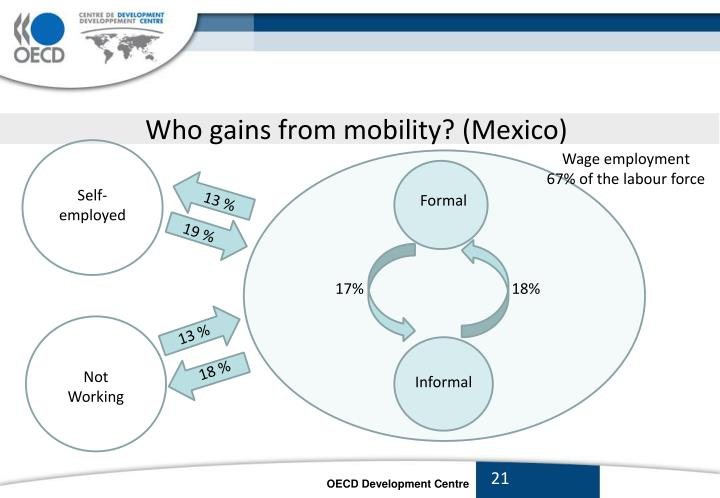 Who gains from mobility? (Mexico)