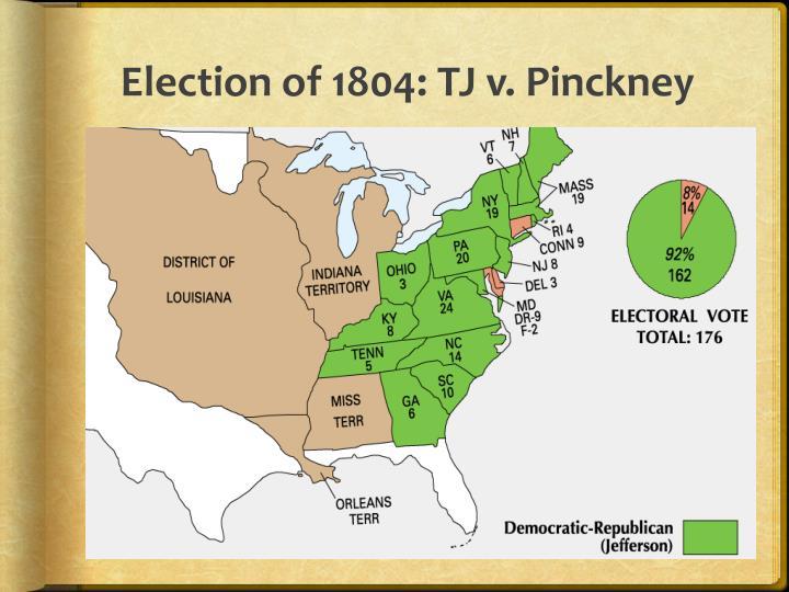 Election of 1804: TJ v. Pinckney