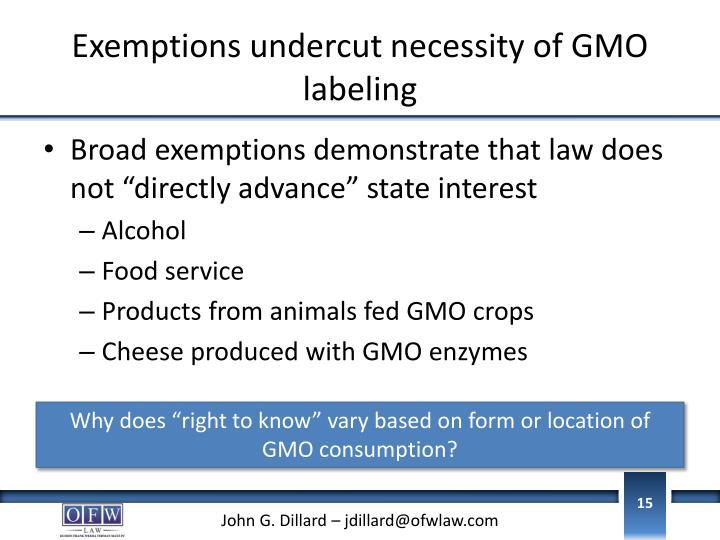 Exemptions undercut necessity of GMO labeling
