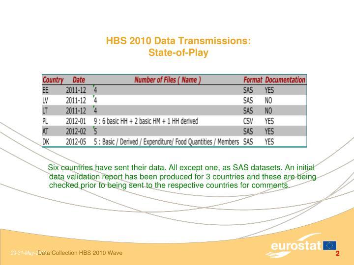 HBS 2010 Data Transmissions: