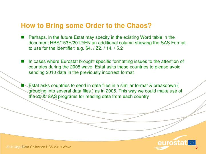 How to Bring some Order to the Chaos?