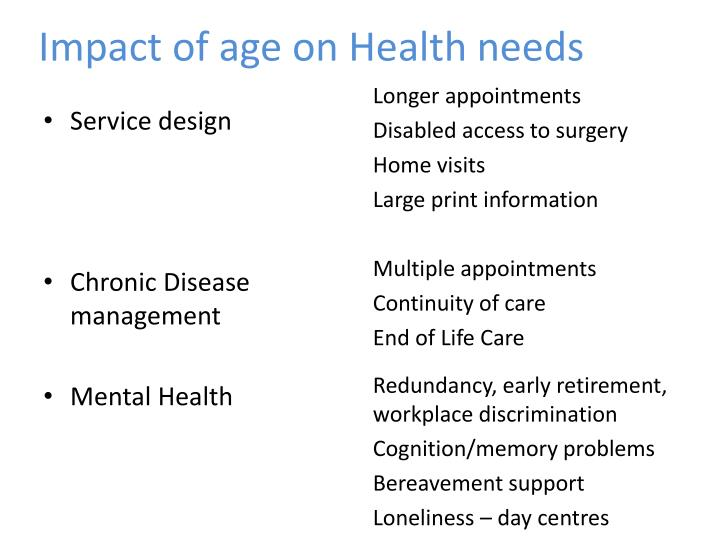 Impact of age on Health needs
