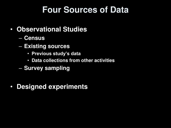 Four Sources of Data