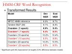 hmm crf word recognition14