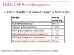 hmm crf word recognition7