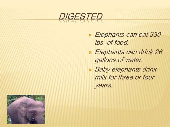 digested