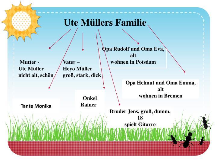 Ute Mllers Familie