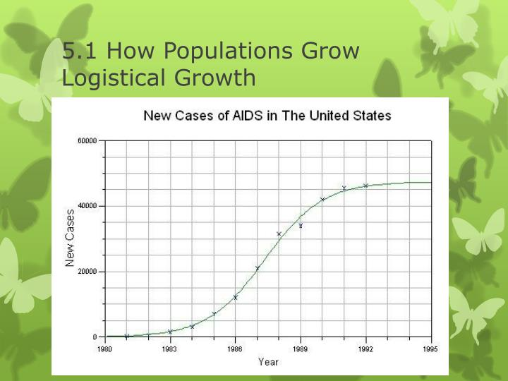 5.1 How Populations Grow