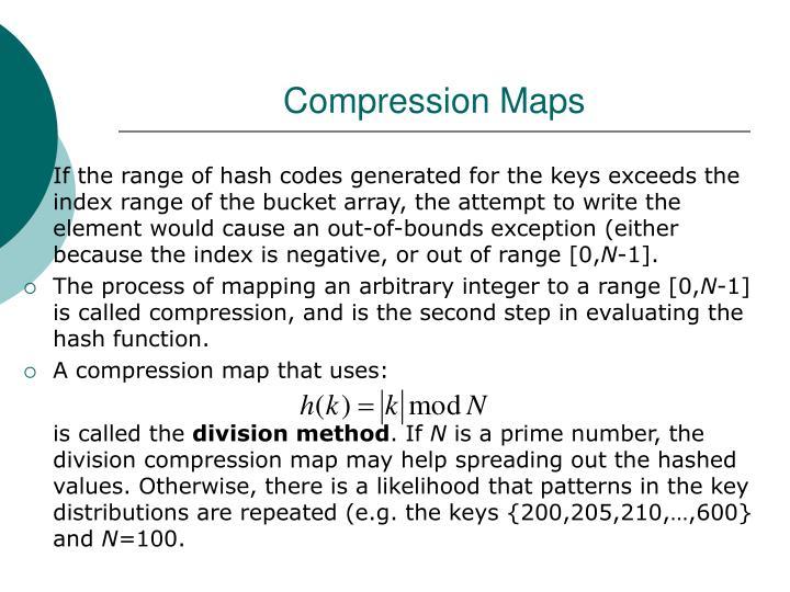Compression Maps