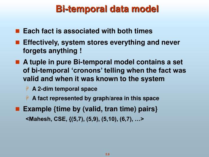 Bi-temporal data model