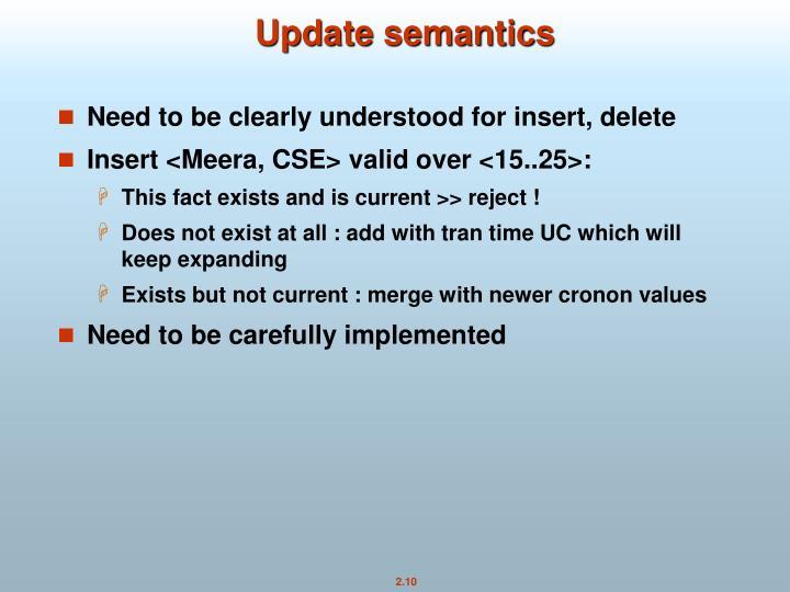Update semantics