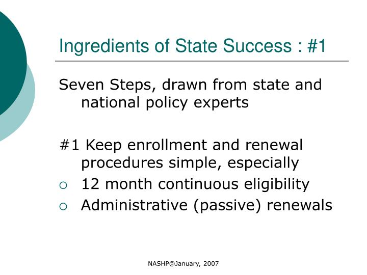 Ingredients of State Success : #1