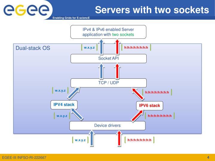 IPv4 & IPv6 enabled