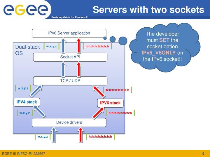 IPv6 Server application