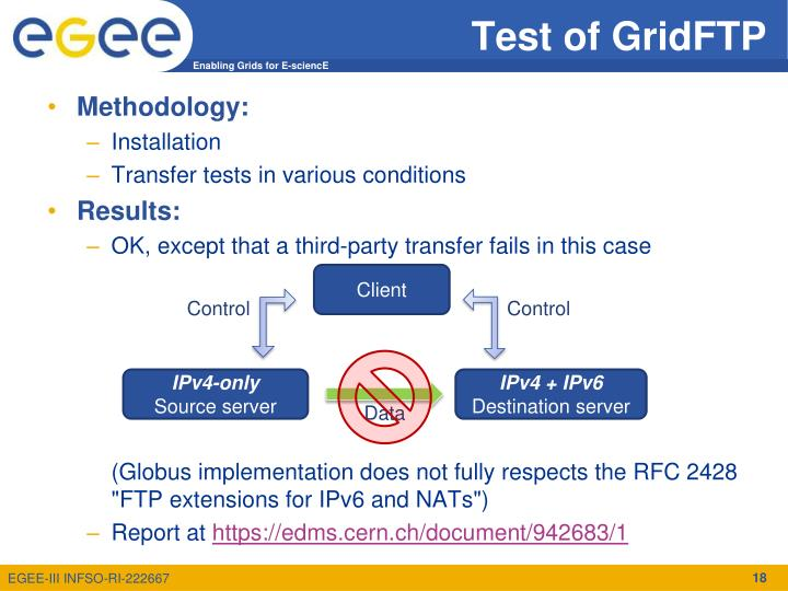 Test of GridFTP