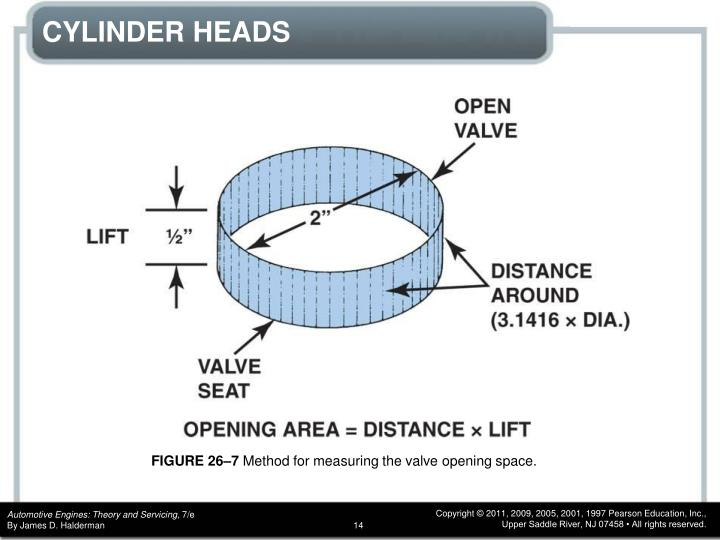 chapter  cylinder head  valveguide service powerpoint  id