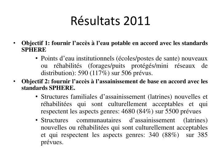 Résultats 2011
