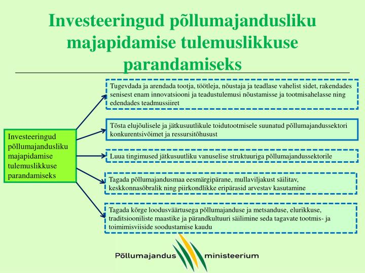 Investeeringud põllumajandusliku majapidamise tulemuslikkuse parandamiseks
