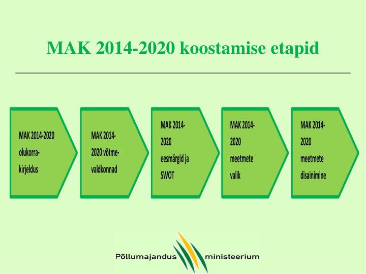 MAK 2014-2020 koostamise etapid