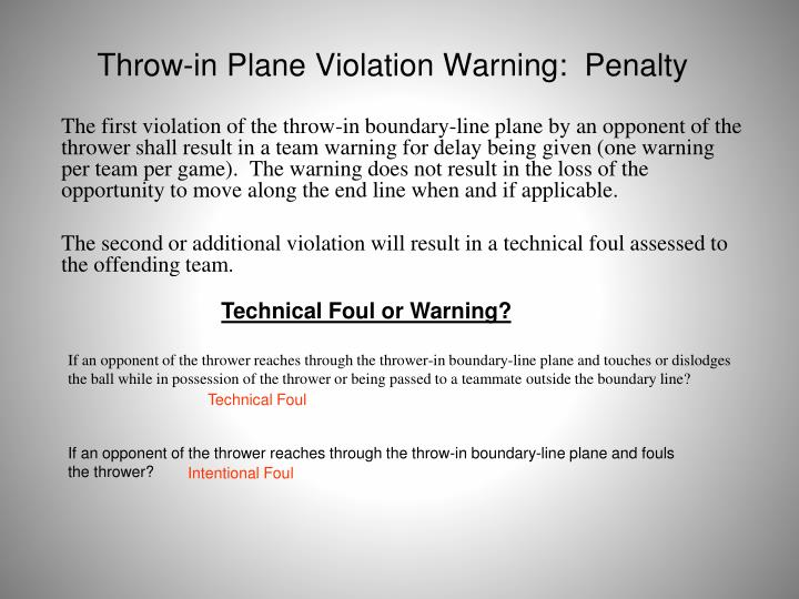 Throw-in Plane Violation Warning:  Penalty