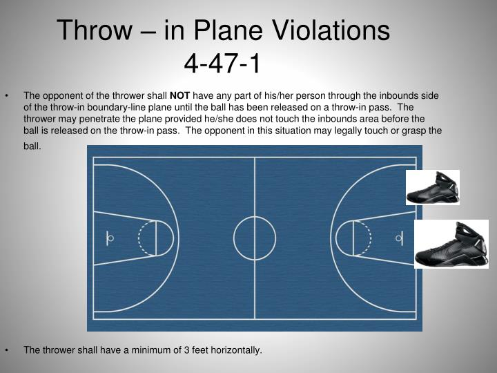 Throw – in Plane Violations