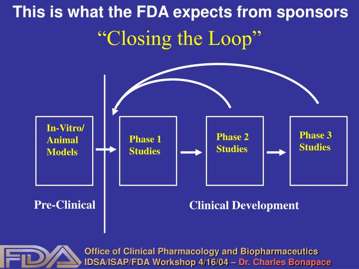This is what the FDA expects from sponsors