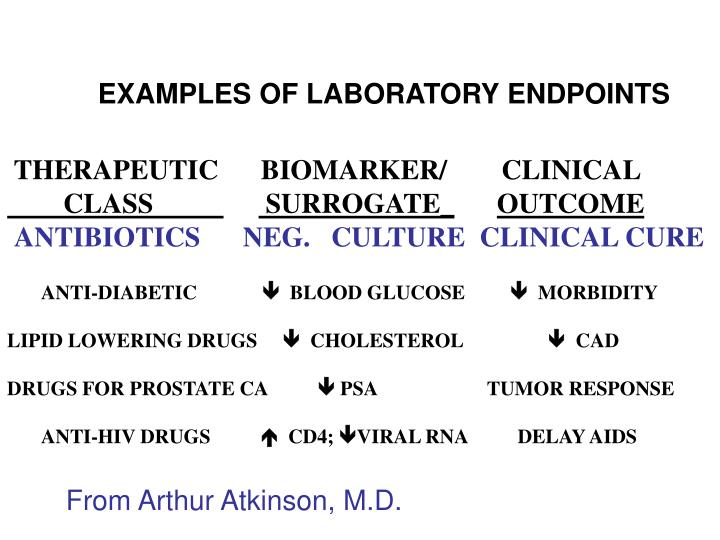 EXAMPLES OF LABORATORY ENDPOINTS