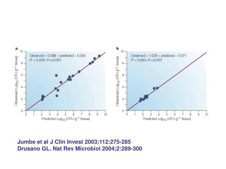 Jumbe et al J Clin Invest 2003;112:275-285