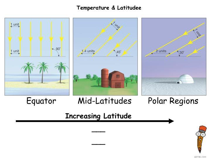 Temperature & Latitudee