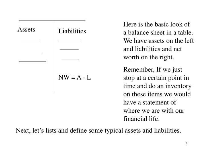 Here is the basic look of a balance sheet in a table.  We have assets on the left and liabilities and net worth on the right.