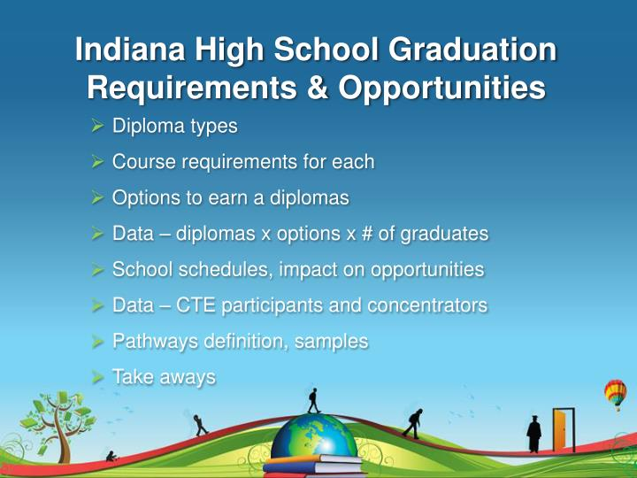 Indiana High School Graduation Requirements & Opportunities