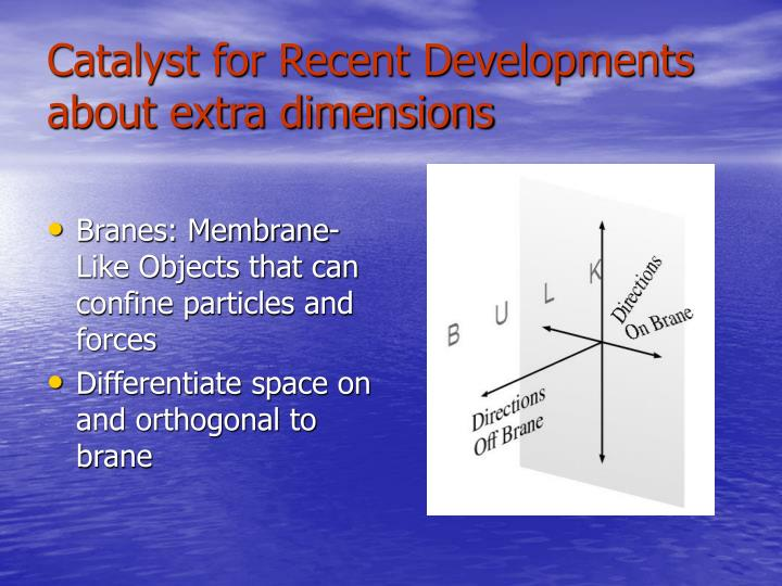 Catalyst for Recent Developments about extra dimensions