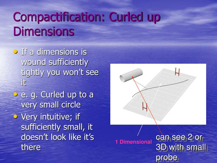 Compactification: Curled up Dimensions