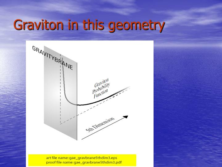 Graviton in this geometry