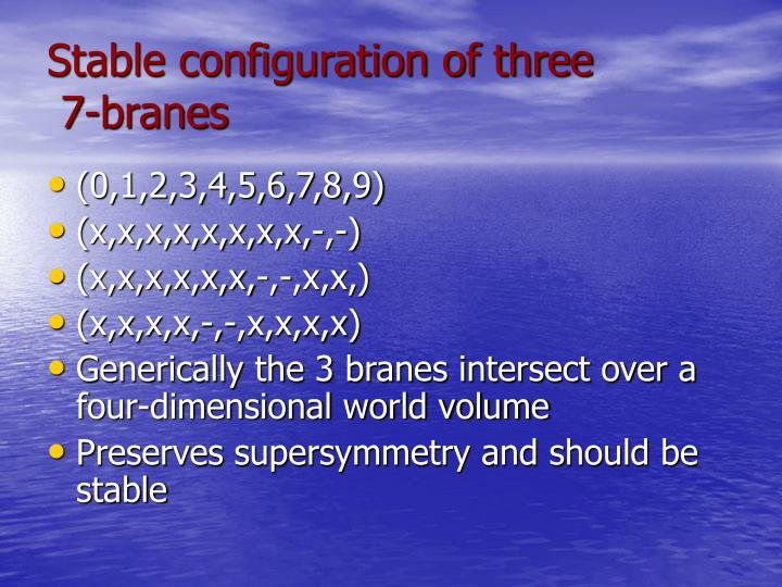 Stable configuration of three