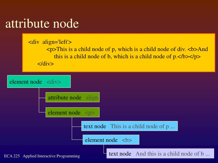 attribute node