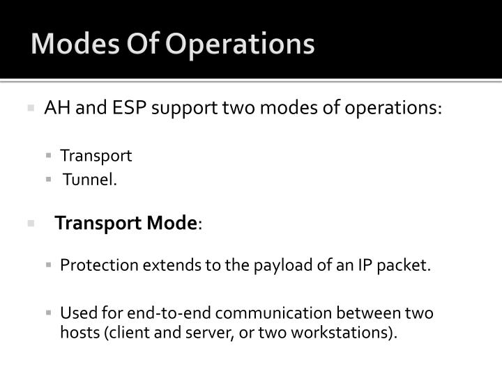 Modes Of Operations