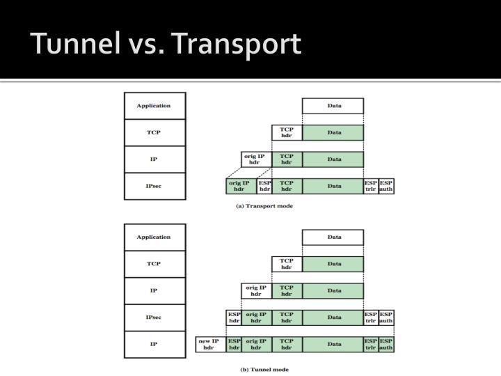 Tunnel vs. Transport