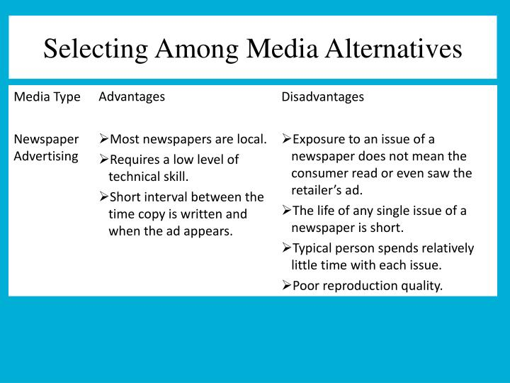 Selecting Among Media Alternatives