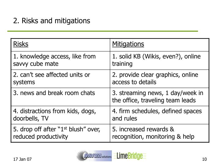 2. Risks and mitigations