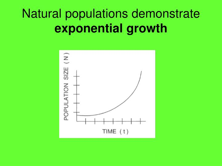 Natural populations demonstrate