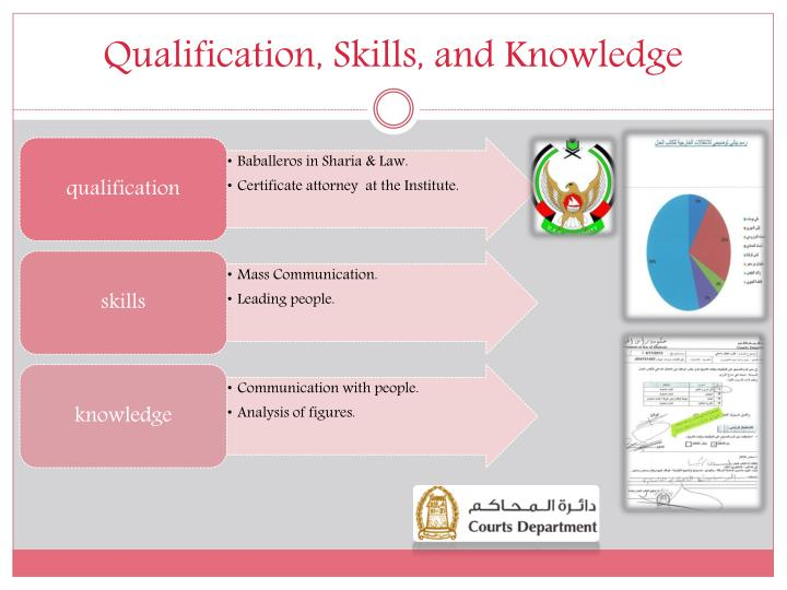 Qualification, Skills, and Knowledge