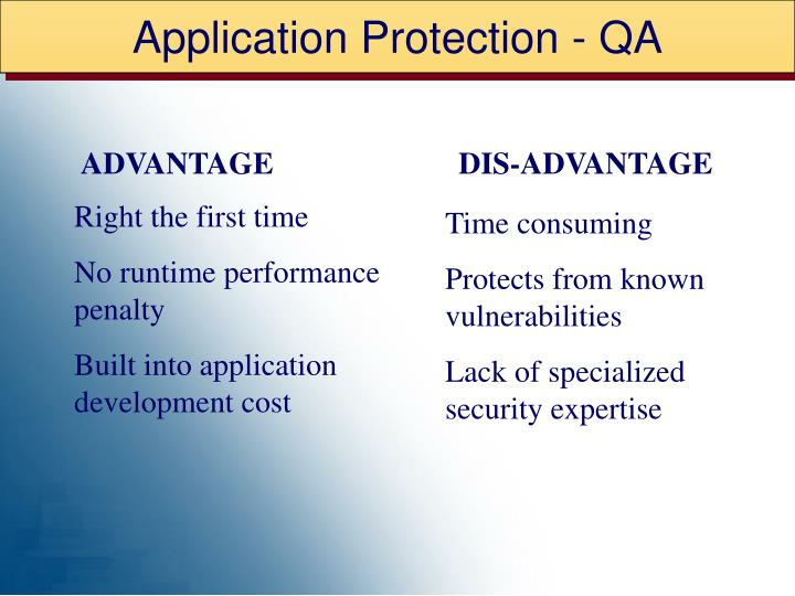 Application Protection - QA