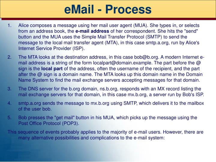 eMail - Process