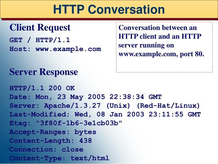 HTTP Conversation