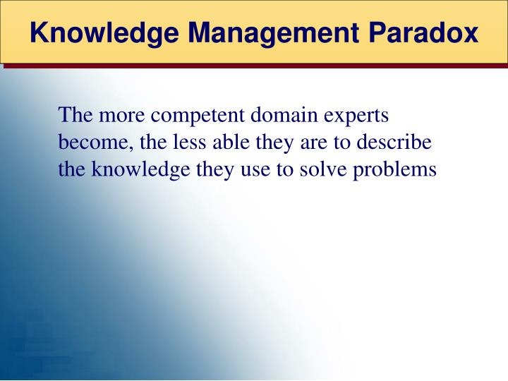 Knowledge Management Paradox